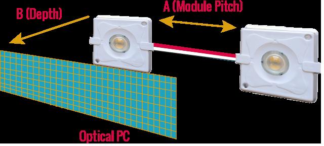 module_feature2
