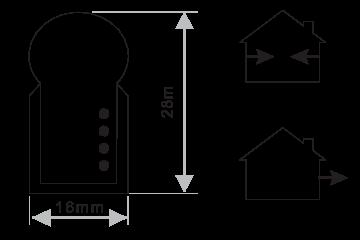 structure_LSM2